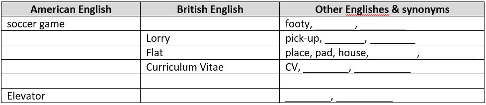 Englishes table