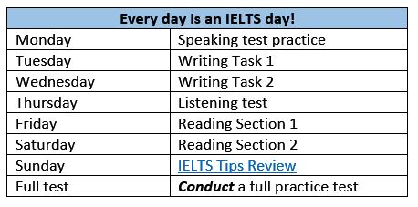 The 30-Minute IELTS Workout