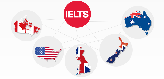 IELTS Academic vs General Training: What's the Difference?