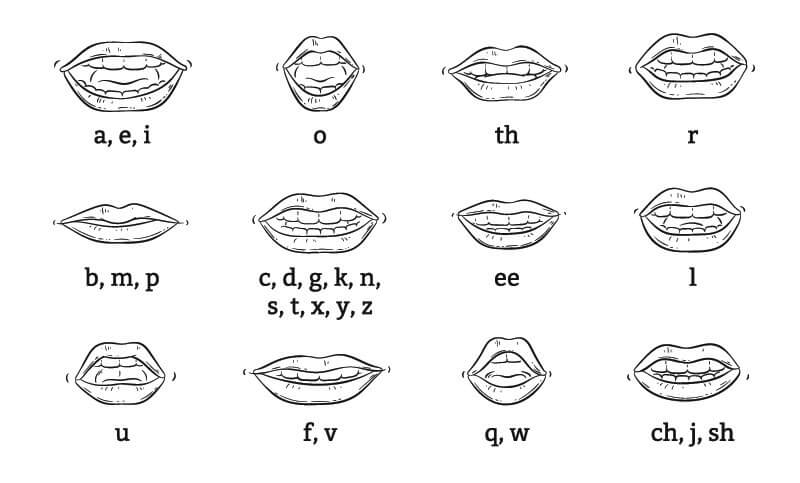 mouth positions while speaking